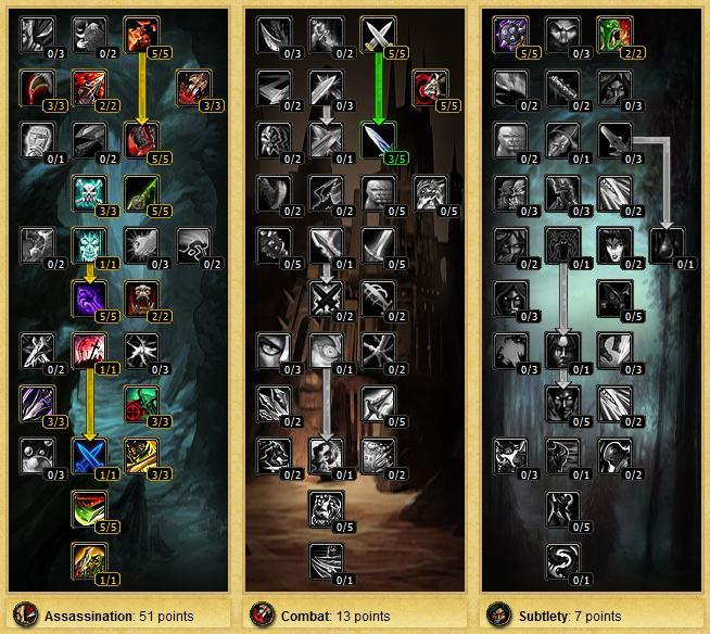 Best world of warcraft guide well another